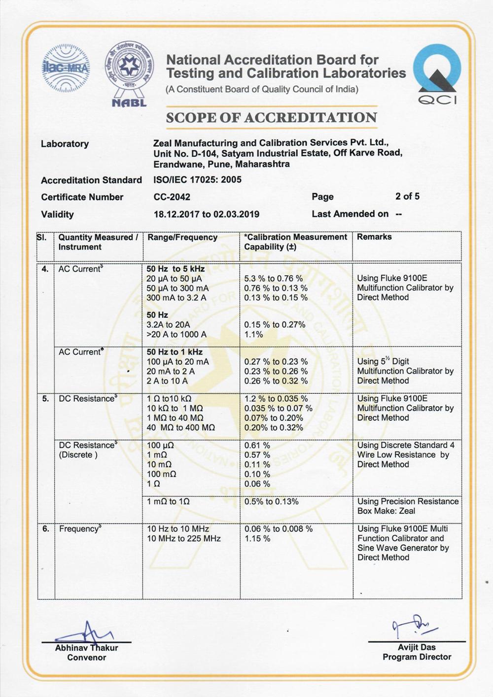 Oil Tester Transistor Zener Diode Testers Manufacturer Exporter Certificate